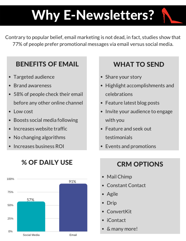 /Users/lindsaykalsow/Downloads/Why E-Newsletters_.pdf